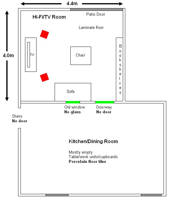 How Does An Open Plan Room Layout Affect The Sound Gearslutz