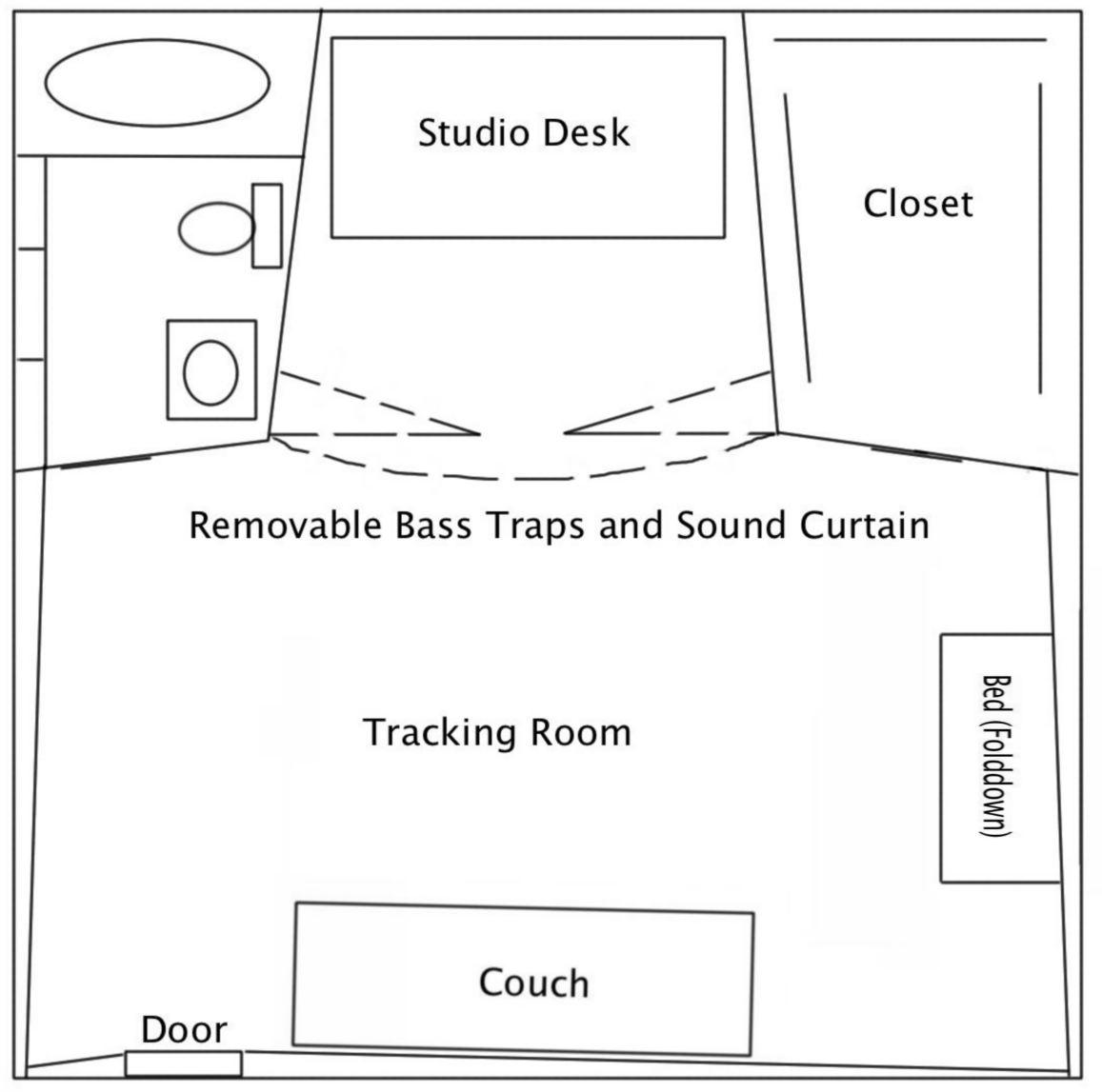 Convert Garage into Apartment Plans