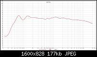 Room measurement data-full-meas-cr-no-speaker-eq-spl.jpg