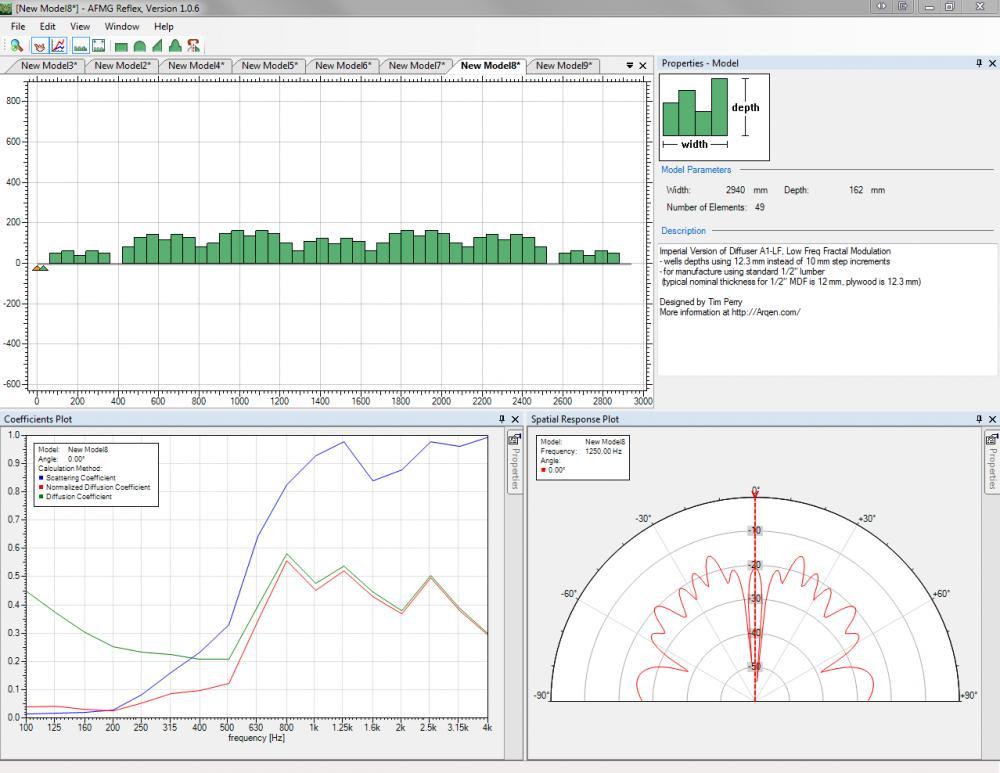 Diy sound diffusersfree blueprintsslim optimized diy diffuser a1 lf imp1 modulate fractal1 bem 0 0degg malvernweather Image collections