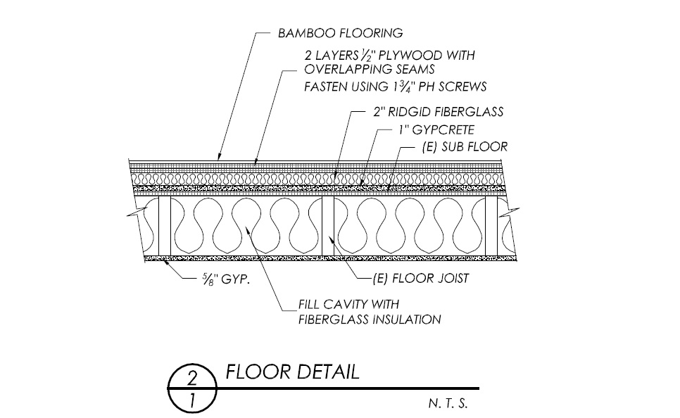 Gypcrete Flooring S Carpet Vidalondon