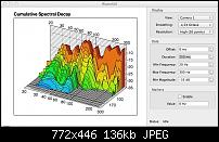 Here´s my graphs. Comments please :-)-waterfall-jpg.jpg