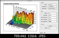 Here´s my graphs. Comments please :-)-waterfall-day-2.jpg