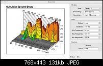 Here´s my graphs. Comments please :-)-wf-left-speaker-1611.jpg