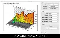 Here´s my graphs. Comments please :-)-wf-both-speakers-1611.jpg