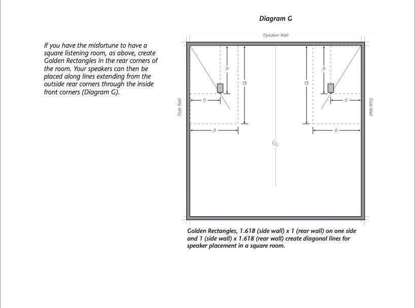 Square Room - Speaker Placement-screen-shot-2012-11-16-5.10.14-pm.png