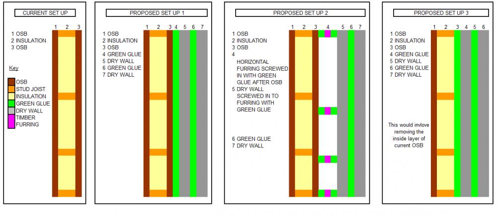Green Glue Upgrade Gearslutz Com