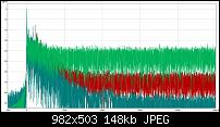 Before posting your measurement results-noise-floor-etc.jpg