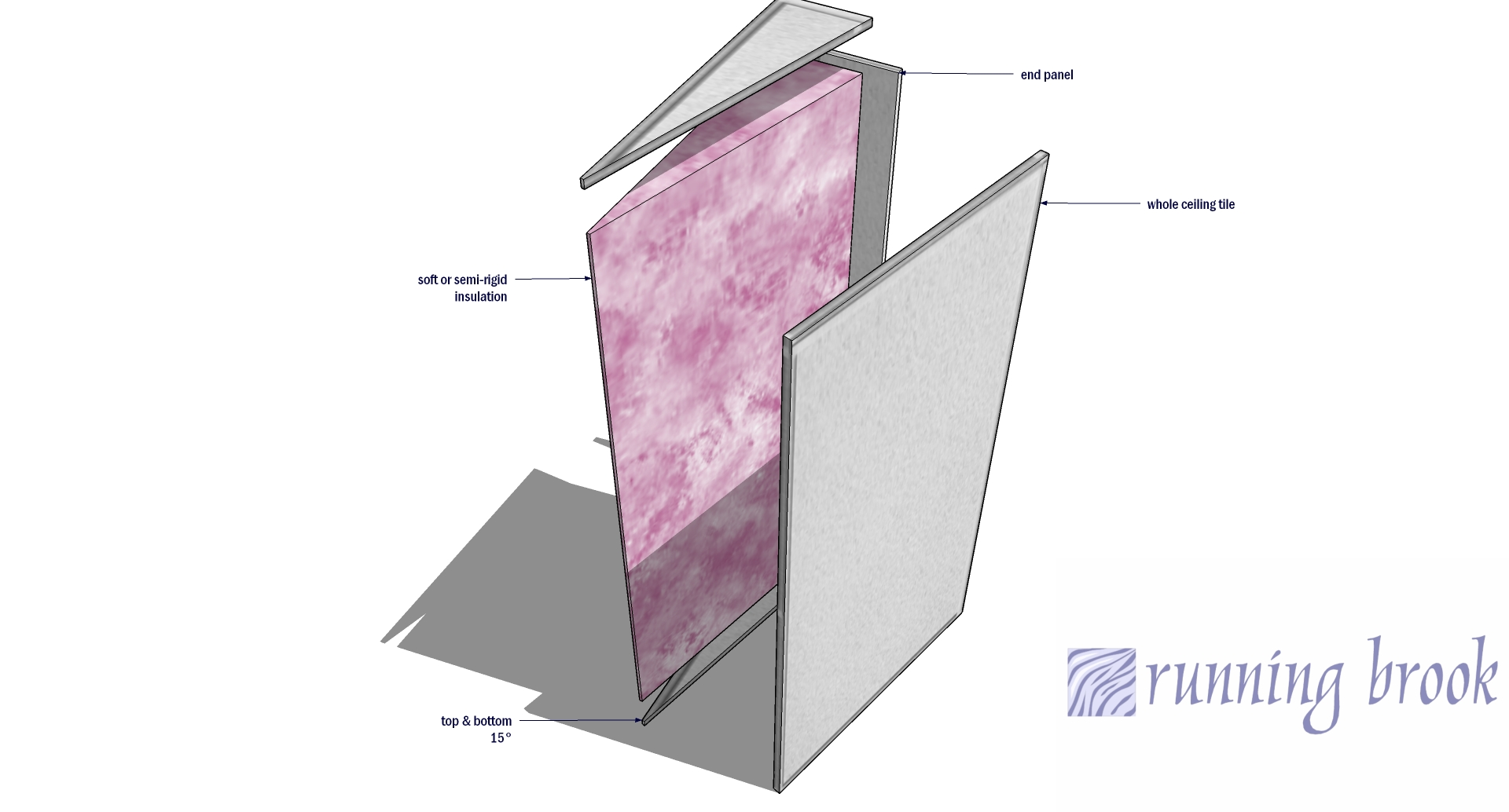 Creative uses for drop ceiling tile? - Gearslutz
