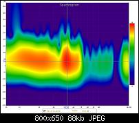 Need help to tune my control room. (First Measures Included)-d-corner-spectogram.jpg