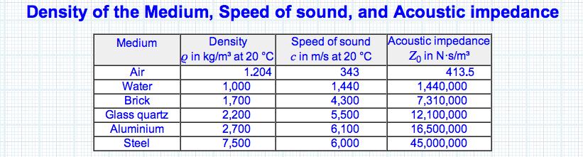 speakers mounted on desktop - Page 2 - Gearslutz Pro Audio Community ...