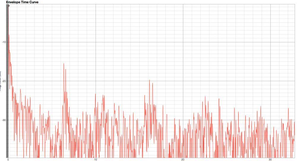 Large peaks in ETC-screen-shot-2013-01-22-01.41.48.jpg