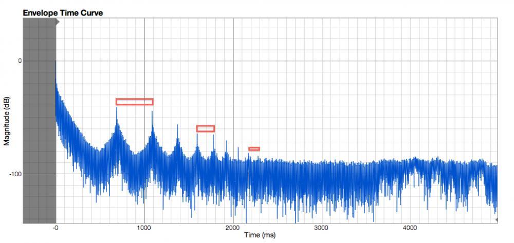 Large peaks in ETC-livingroom_zps6a424385.jpg