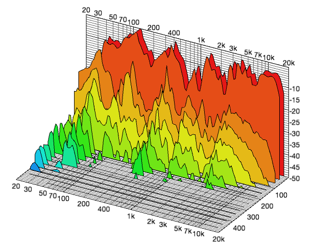 Please Help Me Explain My Waterfall Graph Gearslutz