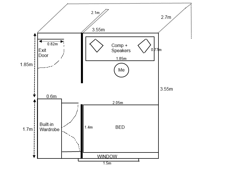 Room Treatment My Room Treatment Plan Good Or Bad Idea