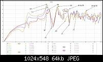 Listening position graph help-lp-comp.jpg