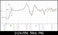 Listening position graph help-61vs65vs67.jpg