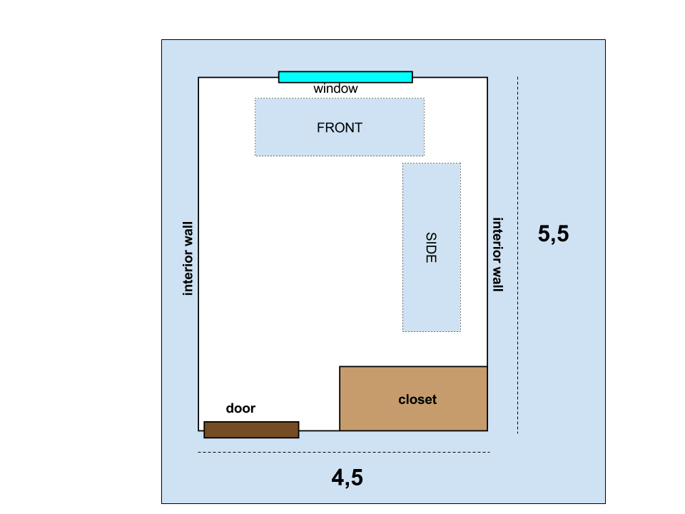 How Should I Layout My Room Measurements And Pictures Inside