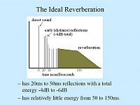 REW - When Are The Results Good Enough for Pro?-griesinger-ideal-reverb-copy.png