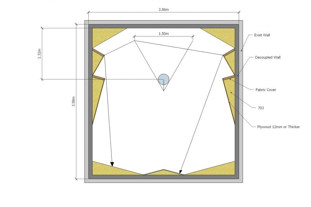 Rfz Control Room Design