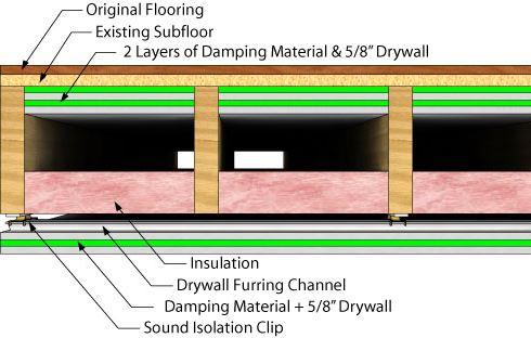 ceiling sound isolation in drum room gearslutz pro audio community. Black Bedroom Furniture Sets. Home Design Ideas
