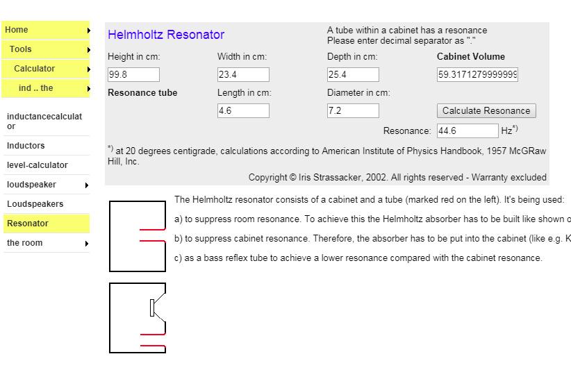 Helmholtz Panel Absorber / Resonator - Gearslutz