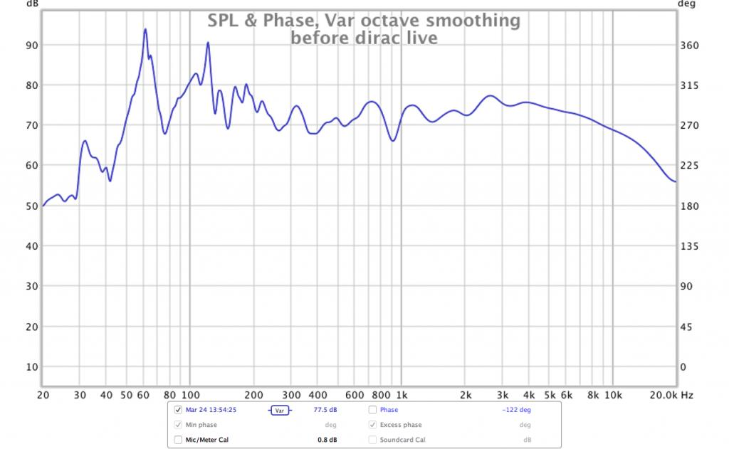Dirac Live measurements before/after - Gearslutz