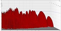 Monitors placement/room acoustic-waterfall-3k-20k.jpg