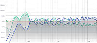 Room correction ! 8 db dip at 70-85 hz .-180107_measurement_the-rock-mkii.png