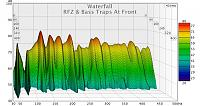 REW measurements after bass trapping-studio-rfz-front.jpg