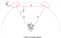 Equilateral triangles/ monitor placement.-d.png