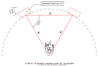 Equilateral triangles/ monitor placement.-both-supperposed.png