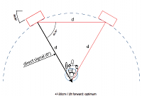 Equilateral triangles/ monitor placement.-30-arrow.png