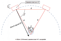 Equilateral triangles/ monitor placement.-capture-d-ecran-2019-08-16-12.33.03.png