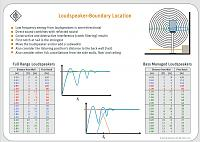 How to treat this room?-neumann_loudspeaker_boundary_location_v02-sbir-table-wall-bounce-distance.jpg