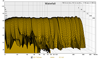 FR vs Waterfall chart for analyzing room measreuments-crfkus-rew-wf-20..500-1..48-final.png