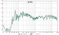 Big echoy room measurements-breakline-rew-fr-12-22k.png