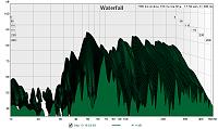 Big echoy room measurements-breakline-rew-wf-12-500.png