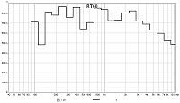 Big echoy room measurements-breakline-rew-rt-40-12k.png