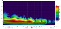 """Another home theater """"plz help"""" thread-spectrogramaftermso.jpg"""