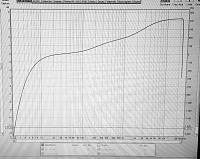 Problem with calibrating Preamp/audio card in REW-87b7e08d-20d4-488c-b950-d15dde4a6c66.jpg