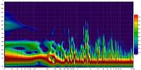 Improving the acoustics of a semi-open control room (REW measurements included)-spec-sf.jpg