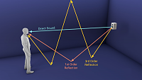 Improving the acoustics of a semi-open control room (REW measurements included)-reflections.png