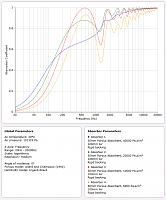 RT60 big differences for different frequencies REW-porous-absorption-graph-6-inch-various-rayls.jpg