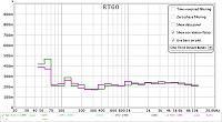 REW Measurements! :)-center-l-topt-t30.png
