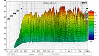REW Measurements! :)-center-l-waterfall-20-20k.png