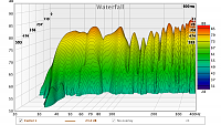 REW Measurements! :)-center-l-waterfall.png