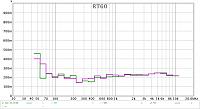 REW Measurements! :)-center-l-r-rt60.png