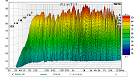 REW Measurements! :)-center-l-r-waterfall-20-20k.png