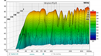REW Measurements! :)-center-l-r-waterfall.png